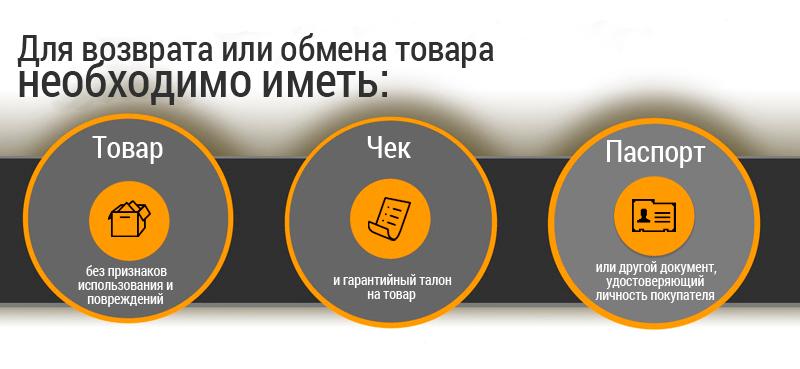 provedennya-operacij-zvyazanix-z-povernennyam-tovariv-v-rozdribni-magazini